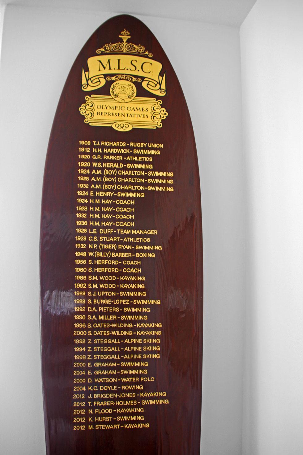 MLSC Roll of Honour